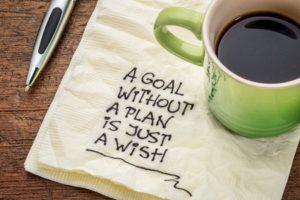 Social Media Goal Setting